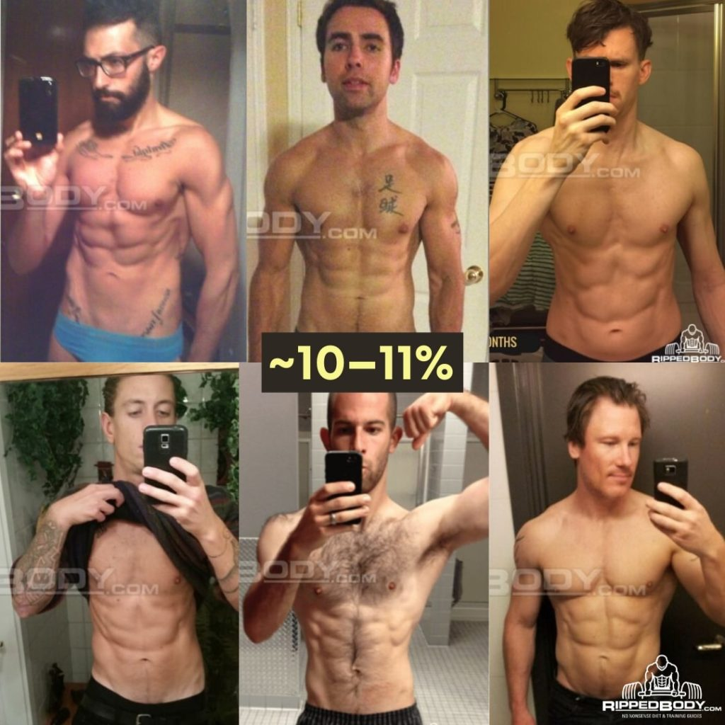 Ripped Body 10 percent body fat with visible abs (Client examples 2)