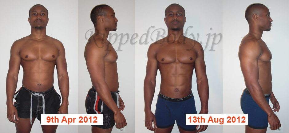 Intermittent fasting-Leangains-Results-MarcA