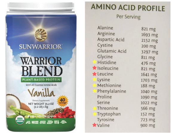 How to Avoid The 'Amino Spiking' Protein Powder Scam